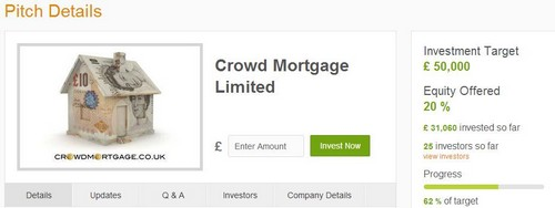 Crowd Mortgage Limited